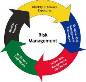 Cyber Security And Risk Management Great Northern Consulting
